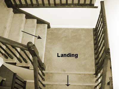Stair landings installing hardwood flooring on your steps installing wood flooring on landings between two sets of stairs solutioingenieria Images